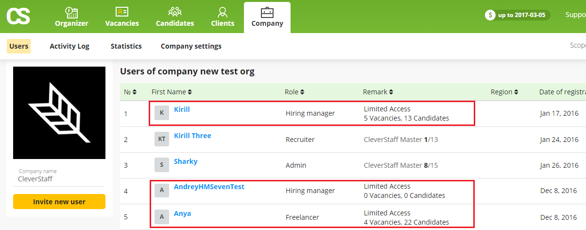 vacancies and candidates visible for Hiring Managers and Freelancers