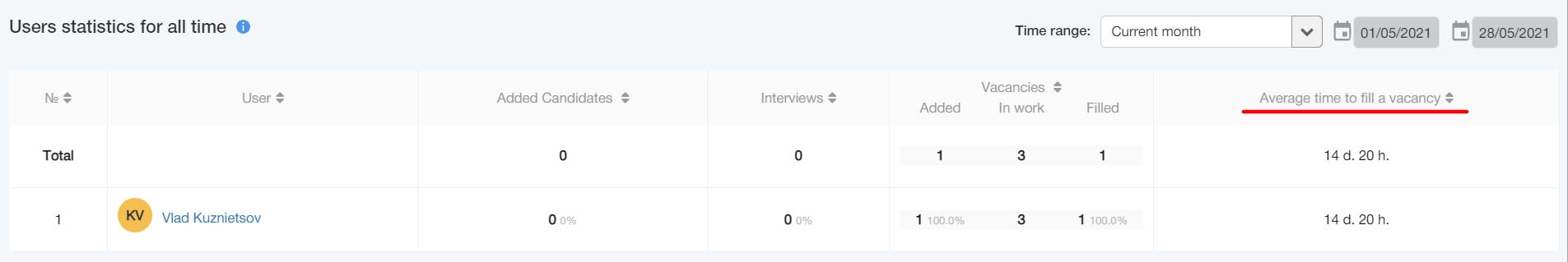 statistika - Релиз 2.2.0